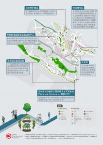 One-north-gateway-Queenstown-Master-Plan-Chinese-2